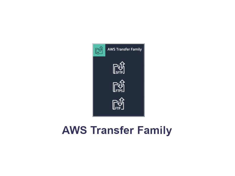 AWS Transfer Family